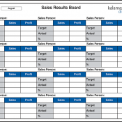 Results Sales Board
